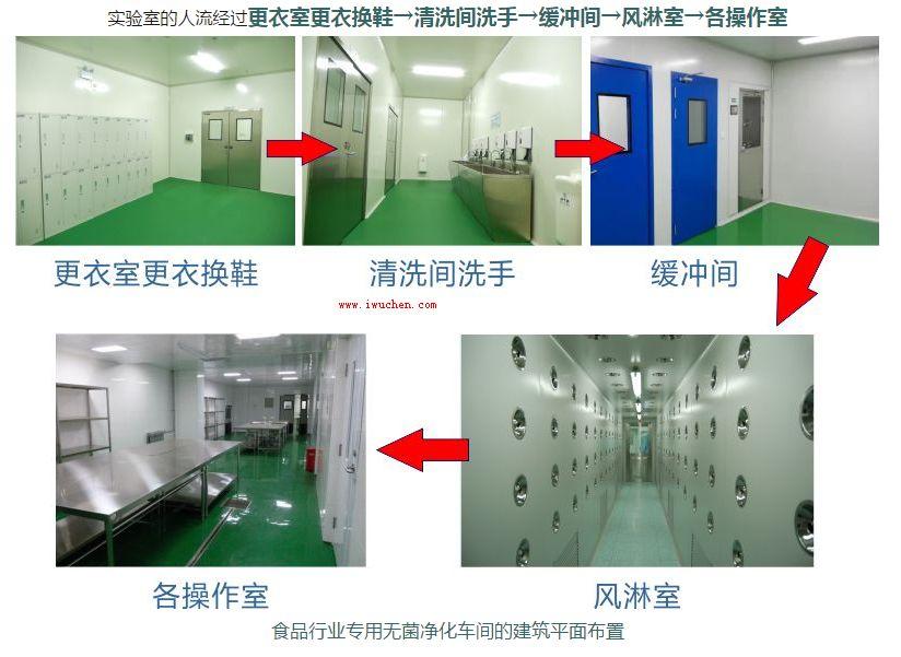 中央厨房卫生管理-个人卫生
