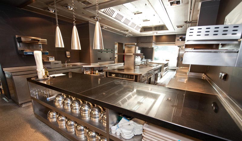 食堂厨房设计收费标准
