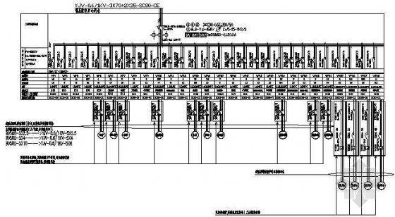 酒店厨房设计图具备哪些要求-用电方案