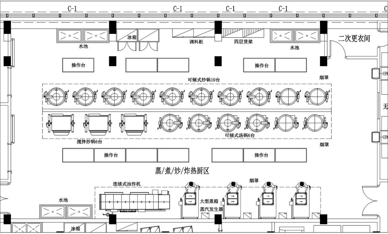 中央厨房功能区