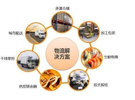 食品冷链物流体系现状研究-配送加工一体化