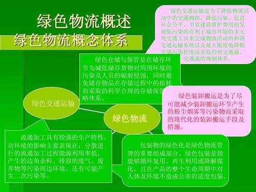 食品冷链物流体系现状研究-绿色物流规划