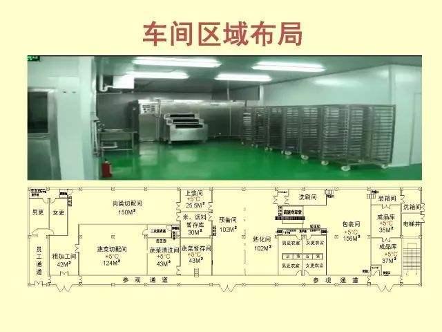 中央厨房专业设计标准要点-中央厨房设计