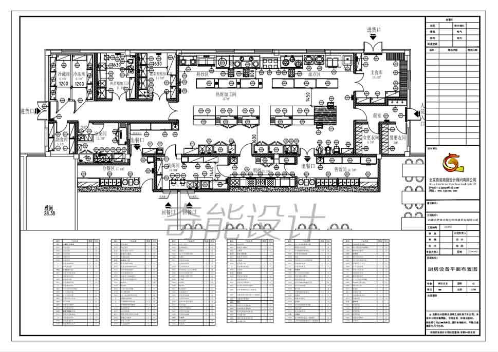 伊泰北牧田园员工餐厅食堂厨房工程设计