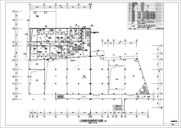 怎样设计酒店厨房排烟系统?