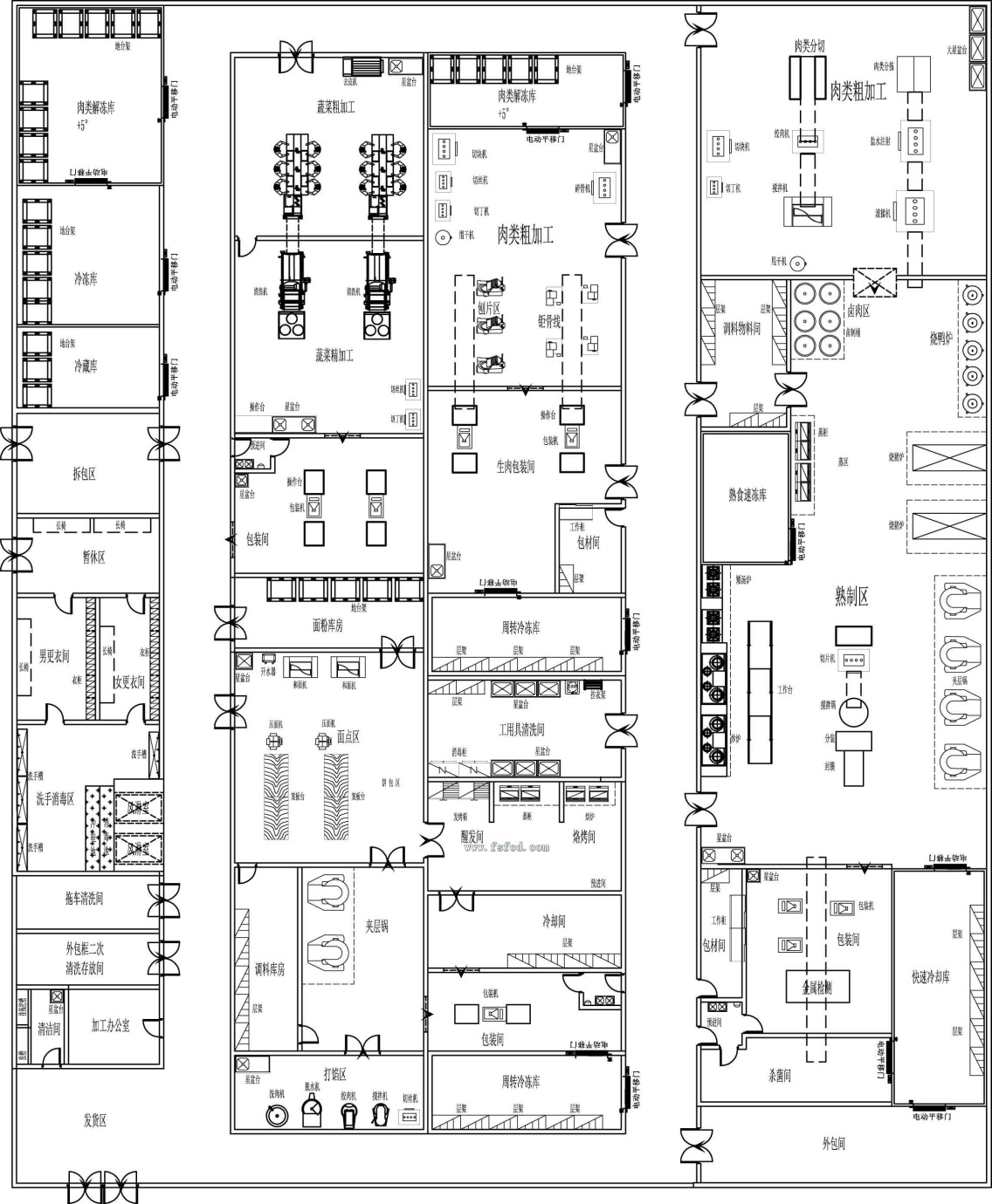 中央厨房平面设计规划方案图