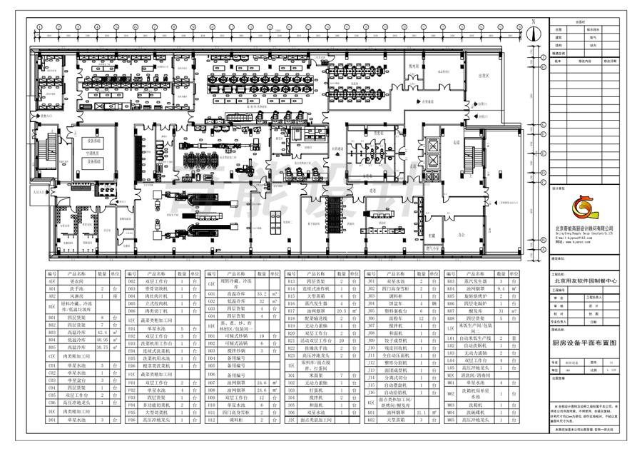 中央厨房设计图