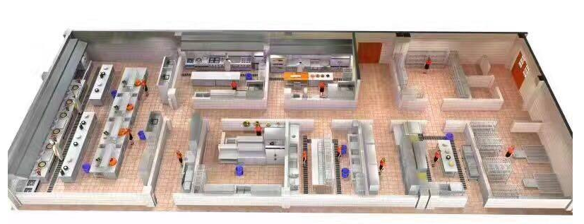 什么是中央厨房,中央厨房怎么设计