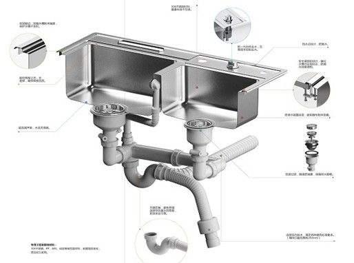 饭店厨房设计-厨房排水烦恼一并解决