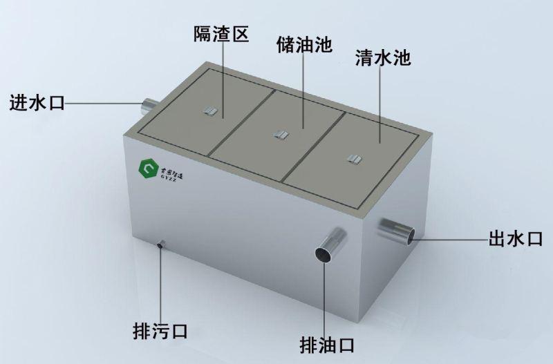 厨房排水烦恼一并解决-隔油池