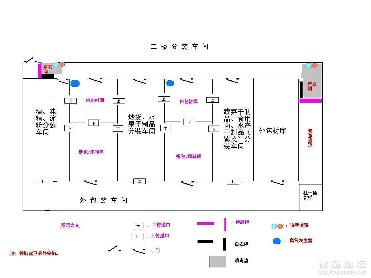 食品生产车间布局标准-布局方案