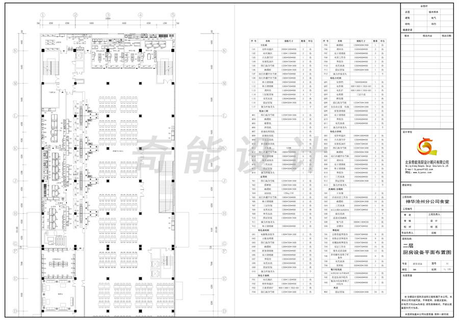神华沧州分公司食堂二层厨房设计平面图