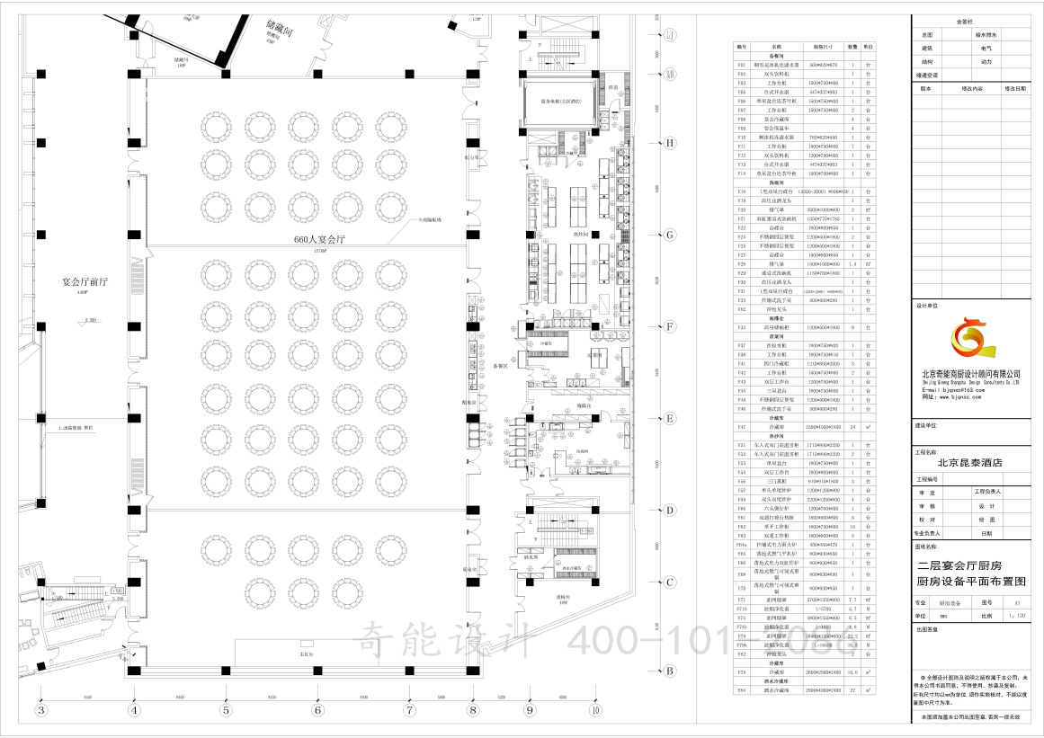 酒店厨房工程设计方案