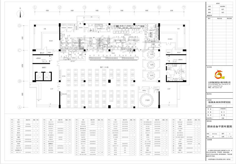 鞍钢未来科学研究院食堂整体厨房设备设计图